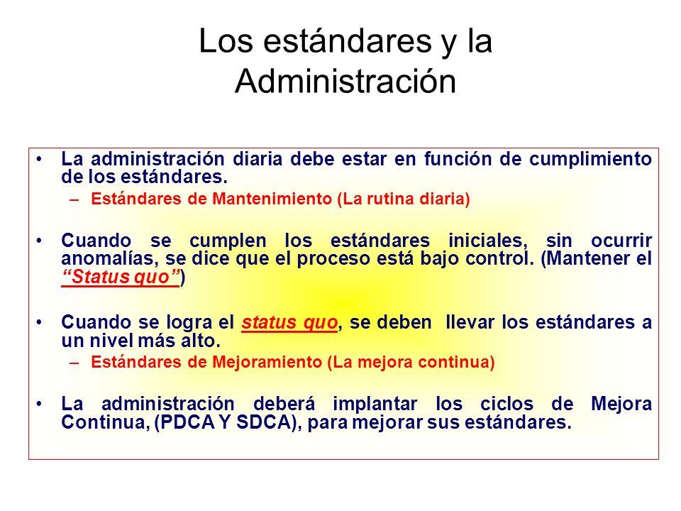 Los estándares y la Administración La administración diaria debe estar en función de cumplimiento de los estándares. –Estándares de Mantenimiento (La