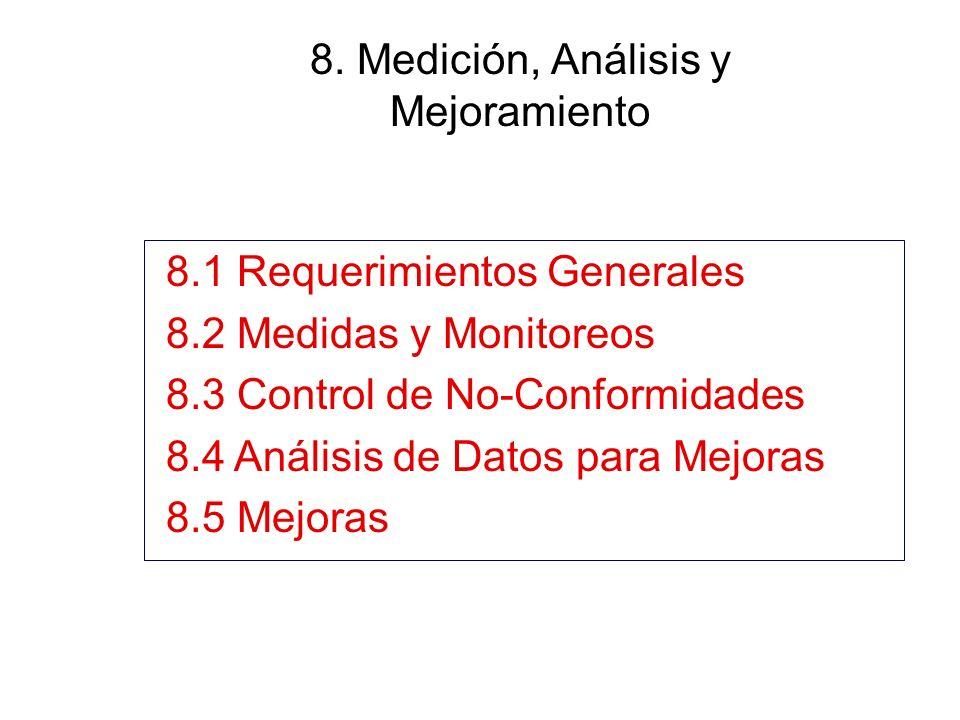 8. Medición, Análisis y Mejoramiento 8.1 Requerimientos Generales 8.2 Medidas y Monitoreos 8.3 Control de No-Conformidades 8.4 Análisis de Datos para