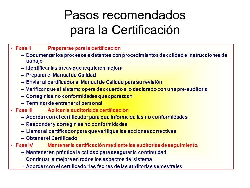 Pasos recomendados para la Certificación Fase IIPrepararse para la certificación –Documentar los procesos existentes con procedimientos de calidad e i