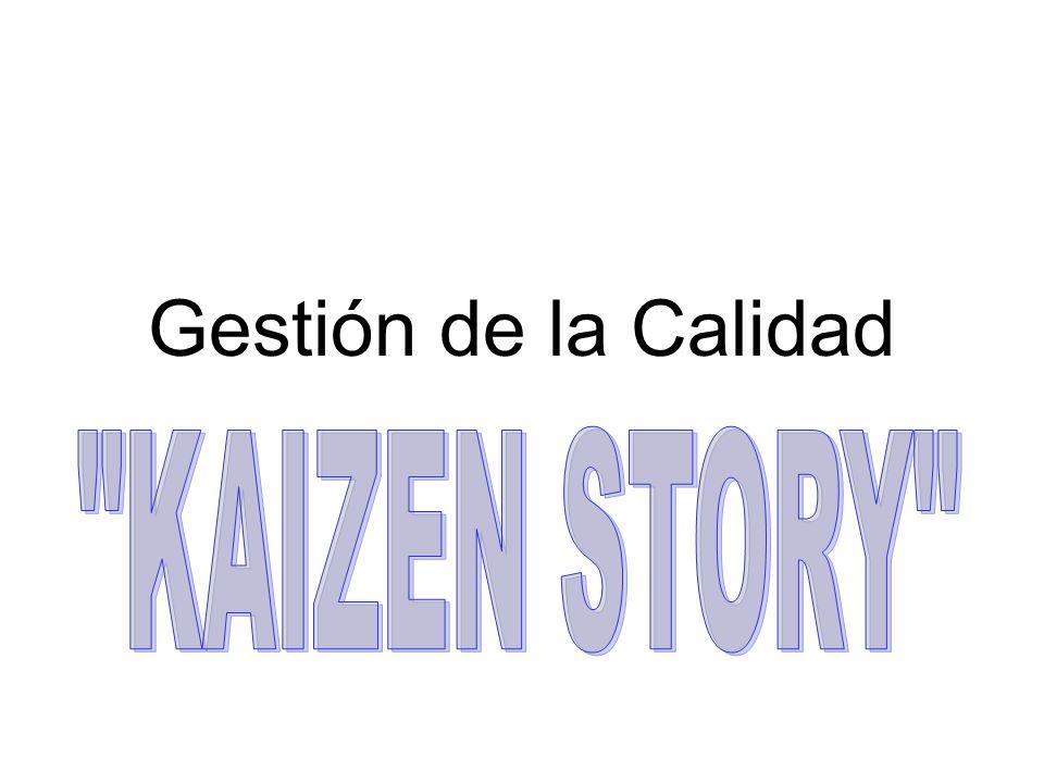 La metodología (KAIZEN STORY) Es un formato estandarizado para registrar y seguir las actividades del KAIZEN, ejecutado por los círculos de calidad.