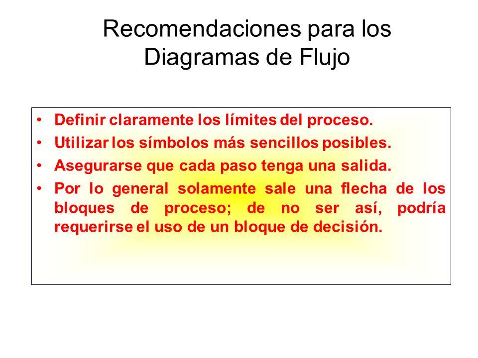Recomendaciones para los Diagramas de Flujo Definir claramente los límites del proceso. Utilizar los símbolos más sencillos posibles. Asegurarse que c
