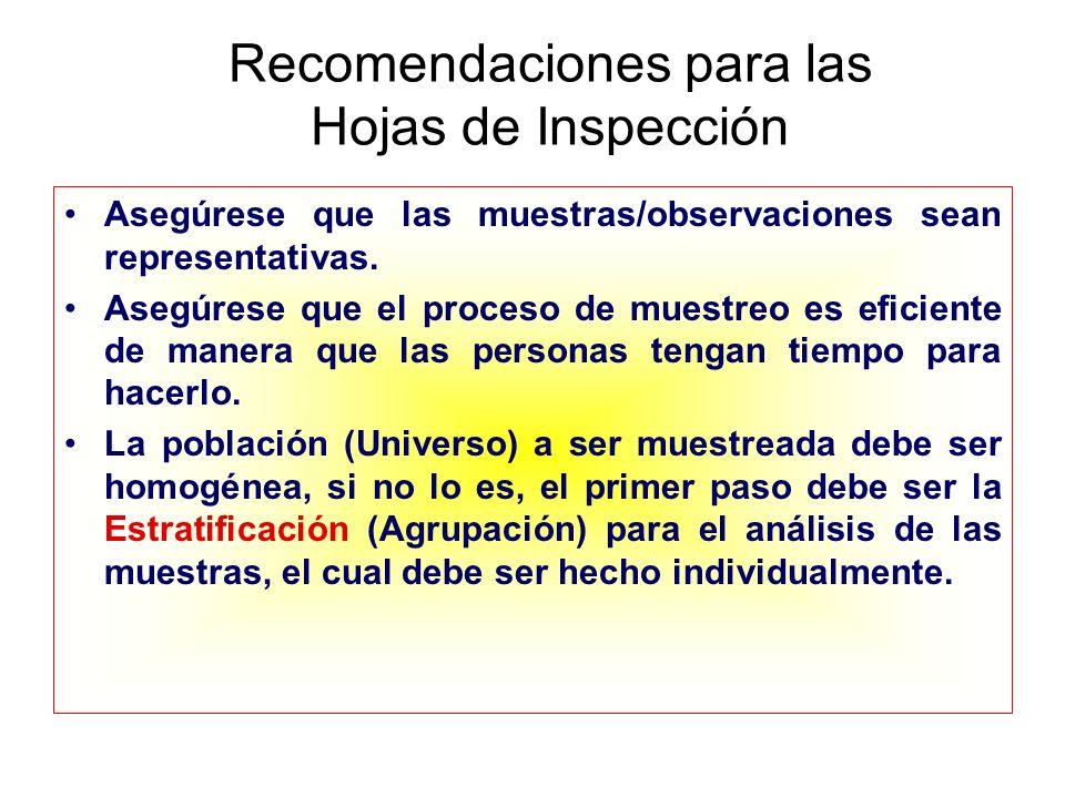 Recomendaciones para las Hojas de Inspección Asegúrese que las muestras/observaciones sean representativas. Asegúrese que el proceso de muestreo es ef