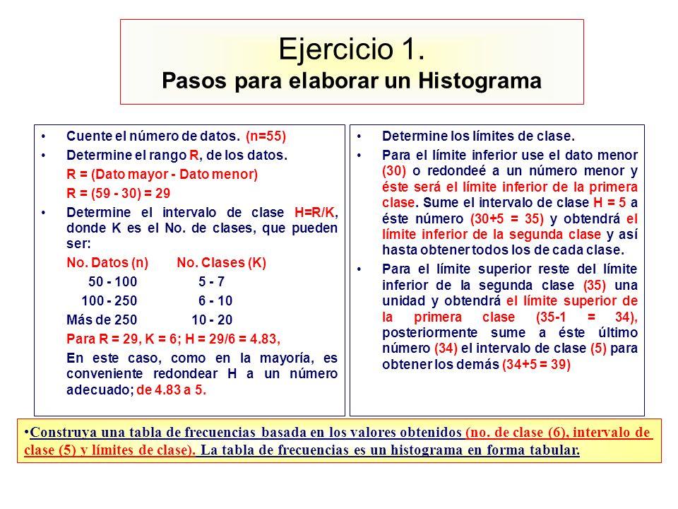 Ejercicio 1. Pasos para elaborar un Histograma Cuente el número de datos. (n=55) Determine el rango R, de los datos. R = (Dato mayor - Dato menor) R =