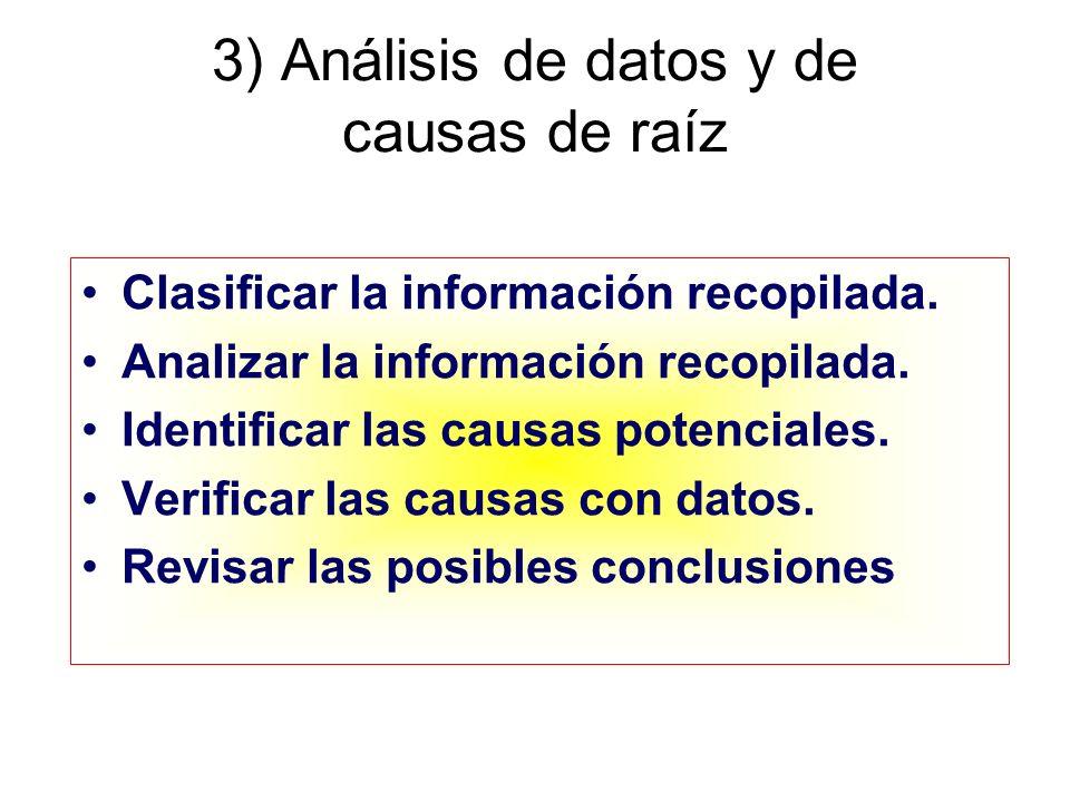 3) Análisis de datos y de causas de raíz Clasificar la información recopilada. Analizar la información recopilada. Identificar las causas potenciales.