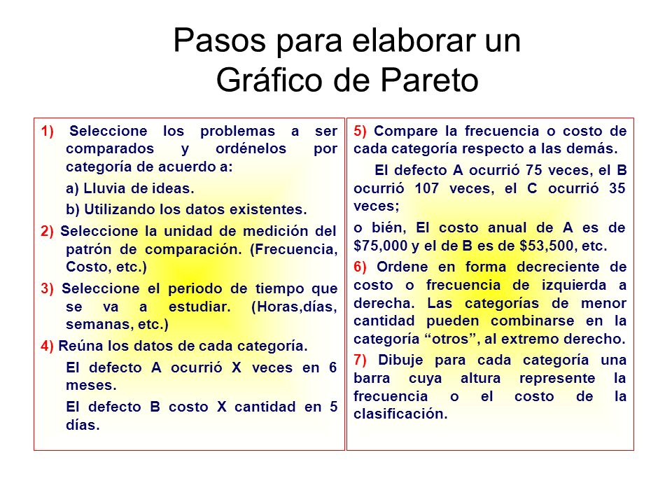 Pasos para elaborar un Gráfico de Pareto 1) Seleccione los problemas a ser comparados y ordénelos por categoría de acuerdo a: a) Lluvia de ideas. b) U