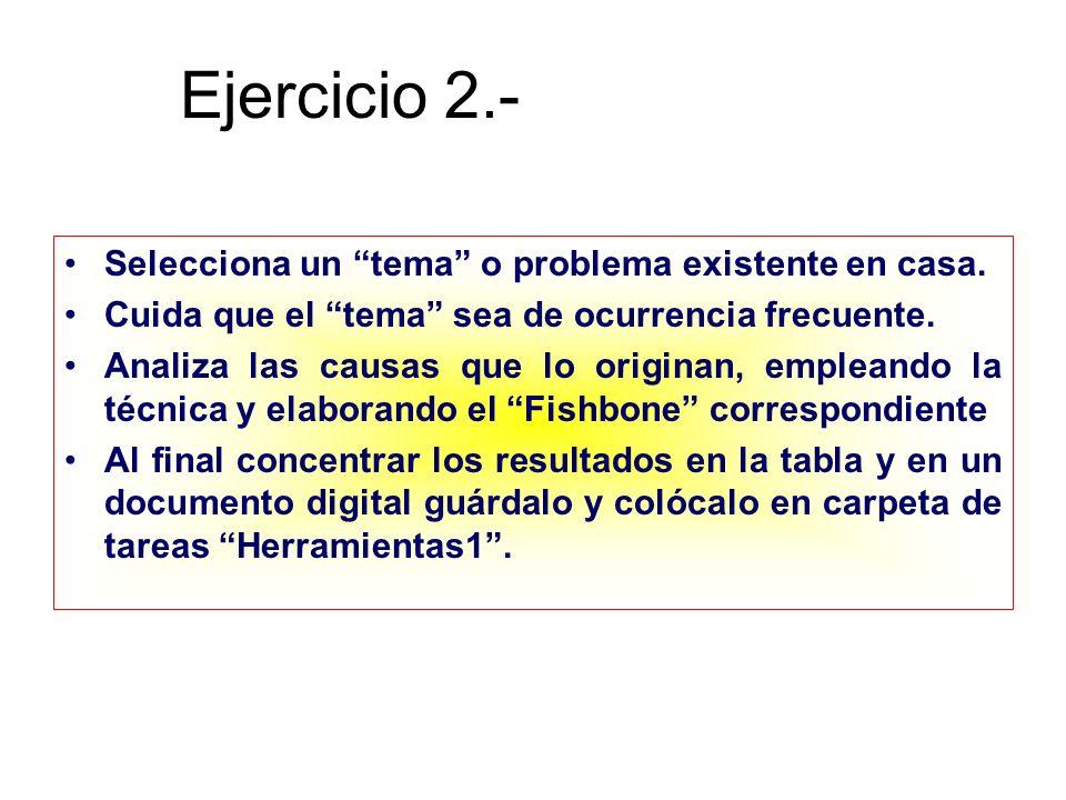 Ejercicio 2.- Selecciona un tema o problema existente en casa. Cuida que el tema sea de ocurrencia frecuente. Analiza las causas que lo originan, empl
