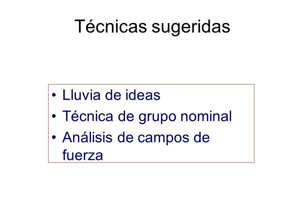 Técnicas sugeridas Lluvia de ideas Técnica de grupo nominal Análisis de campos de fuerza