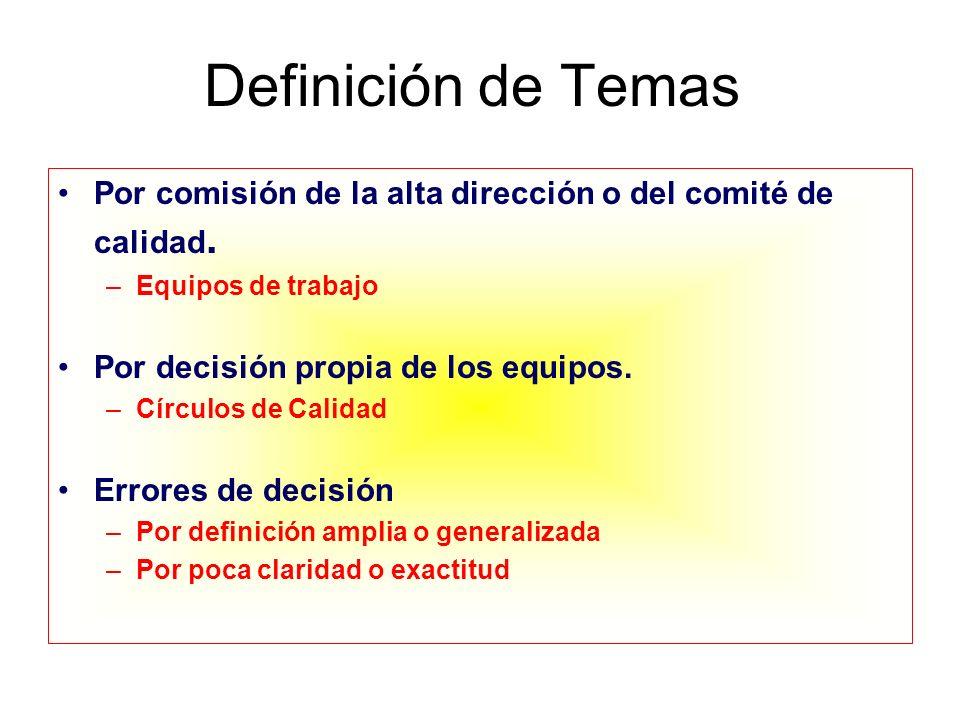 Definición de Temas Por comisión de la alta dirección o del comité de calidad. –Equipos de trabajo Por decisión propia de los equipos. –Círculos de Ca