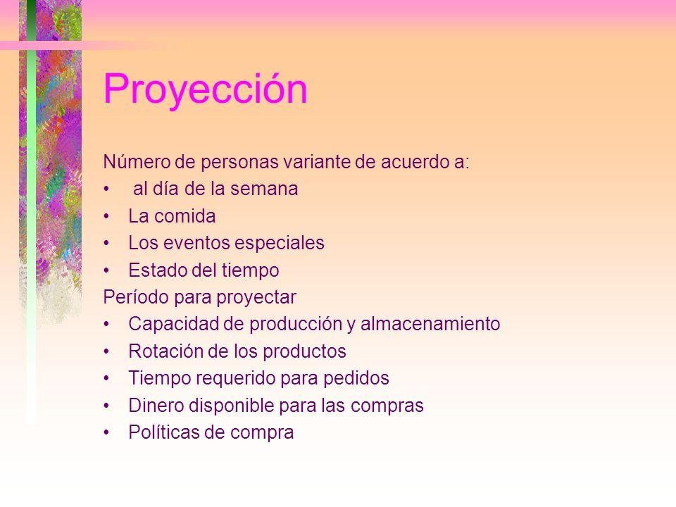 Proyección Número de personas variante de acuerdo a: al día de la semana La comida Los eventos especiales Estado del tiempo Período para proyectar Cap