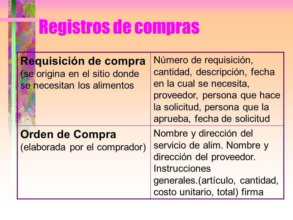 Registros de compras Requisición de compra (se origina en el sitio donde se necesitan los alimentos Número de requisición, cantidad, descripción, fech