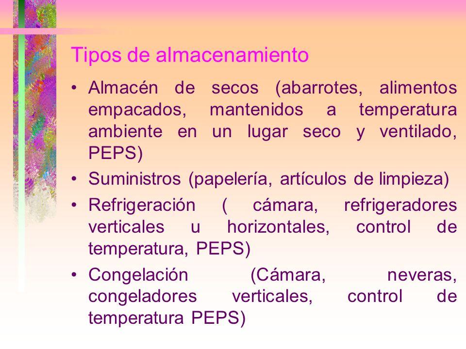 Tipos de almacenamiento Almacén de secos (abarrotes, alimentos empacados, mantenidos a temperatura ambiente en un lugar seco y ventilado, PEPS) Sumini
