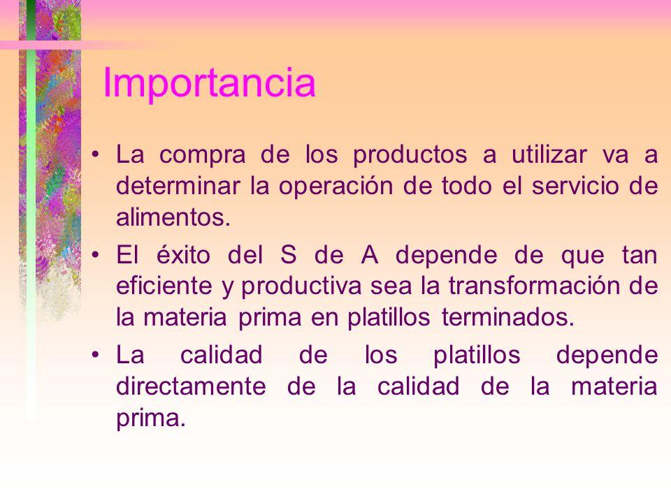 Importancia La compra de los productos a utilizar va a determinar la operación de todo el servicio de alimentos. El éxito del S de A depende de que ta