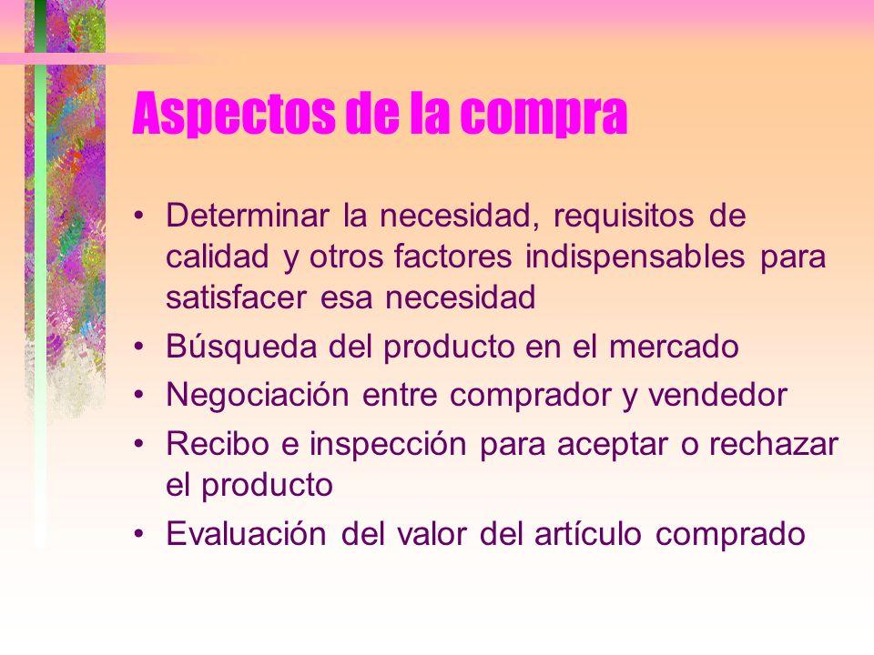 Aspectos de la compra Determinar la necesidad, requisitos de calidad y otros factores indispensables para satisfacer esa necesidad Búsqueda del produc
