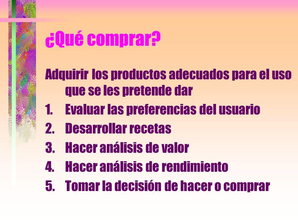 ¿Qué comprar? Adquirir los productos adecuados para el uso que se les pretende dar 1.Evaluar las preferencias del usuario 2.Desarrollar recetas 3.Hace