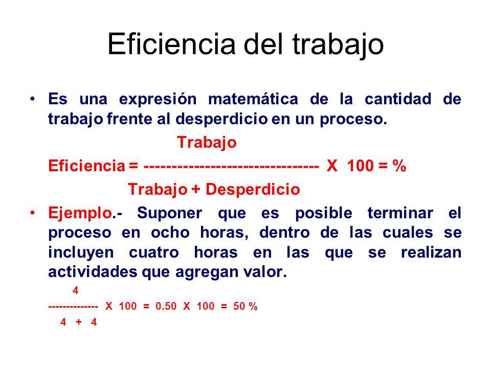 Eficiencia del trabajo Es una expresión matemática de la cantidad de trabajo frente al desperdicio en un proceso. Trabajo Eficiencia = ---------------