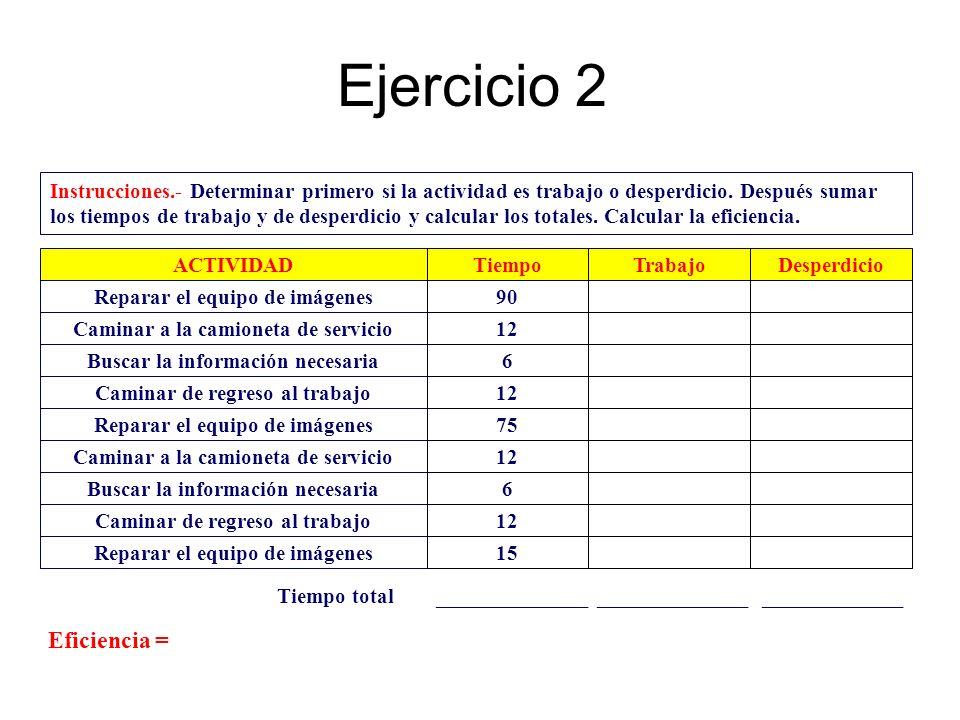 Ejercicio 2 Instrucciones.- Determinar primero si la actividad es trabajo o desperdicio. Después sumar los tiempos de trabajo y de desperdicio y calcu