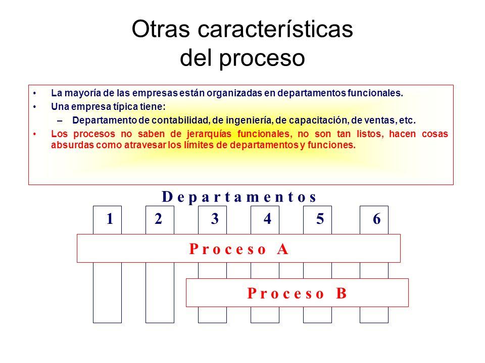 Otras características del proceso La mayoría de las empresas están organizadas en departamentos funcionales. Una empresa típica tiene: –Departamento d