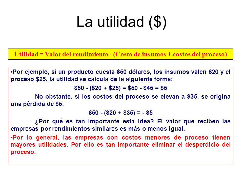 La utilidad ($) Por ejemplo, si un producto cuesta $50 dólares, los insumos valen $20 y el proceso $25, la utilidad se calcula de la siguiente forma: