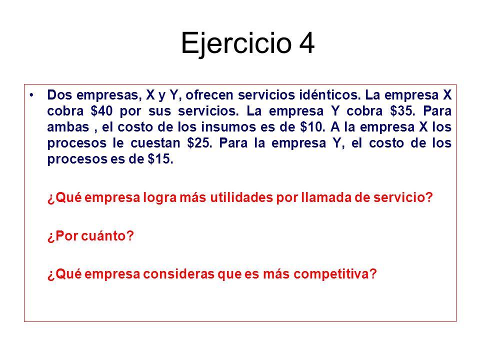 Ejercicio 4 Dos empresas, X y Y, ofrecen servicios idénticos. La empresa X cobra $40 por sus servicios. La empresa Y cobra $35. Para ambas, el costo d
