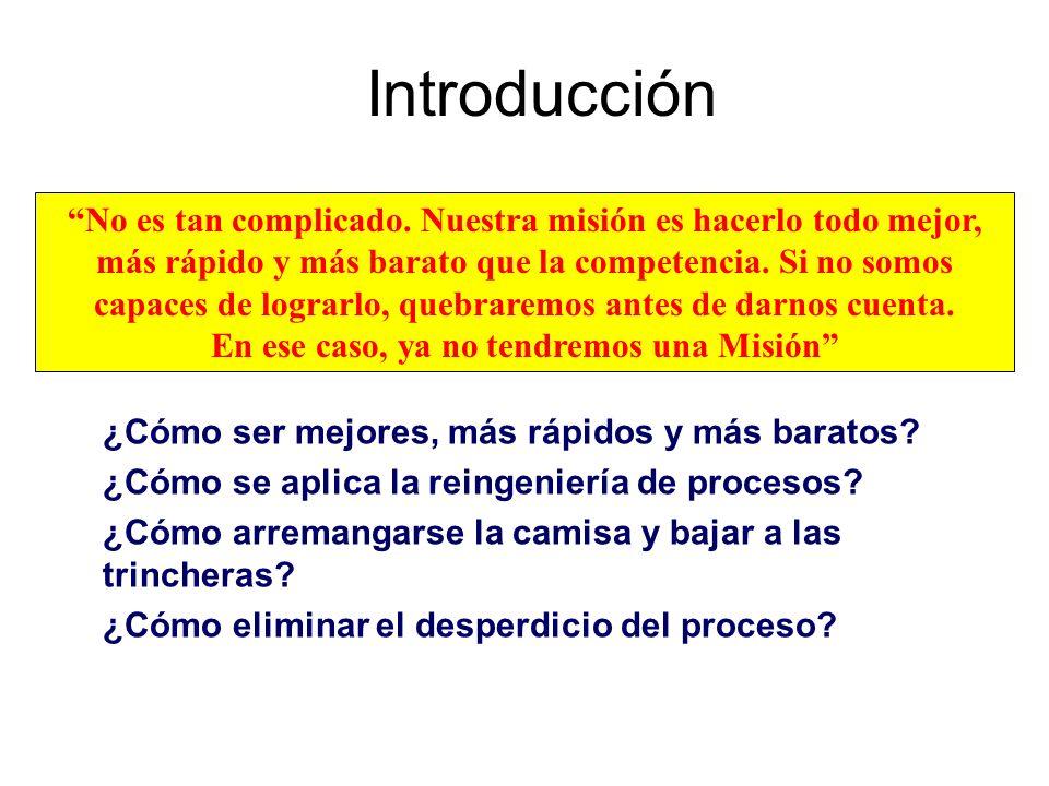 Desperdicio de proceso Paso Demora (no programada) Operación Transporte Almacenaje (programado) Inspección Retrabajo Símbolo R TrabajoDesperdicio Sólo los pasos de operación agregan valor