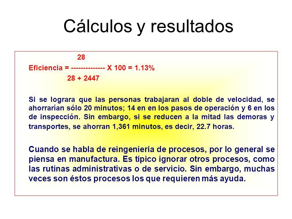 Cálculos y resultados 28 Eficiencia = -------------- X 100 = 1.13% 28 + 2447 Si se lograra que las personas trabajaran al doble de velocidad, se ahorr