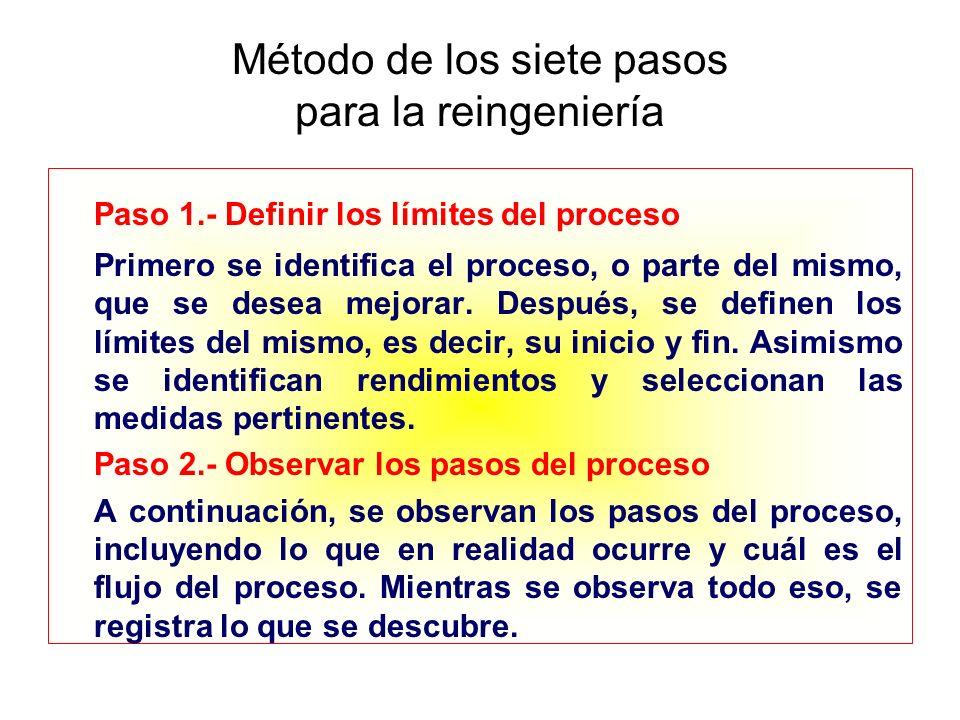 Método de los siete pasos para la reingeniería Paso 1.- Definir los límites del proceso Primero se identifica el proceso, o parte del mismo, que se de