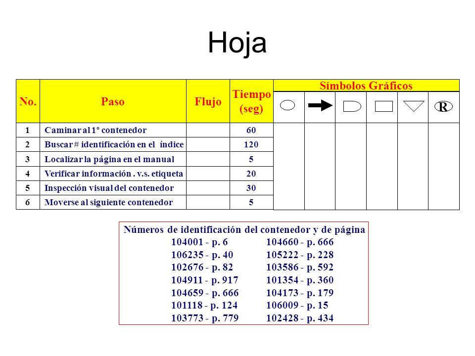 Hoja Símbolos Gráficos R Flujo Tiempo (seg) 60 120 20 5 30 5 No. 1 2 4 3 5 6 Paso Caminar al 1º contenedor Buscar # identificación en el índice Verifi