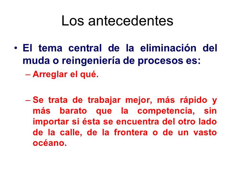 Análisis de proceso Existen diferentes tipos de análisis del proceso.