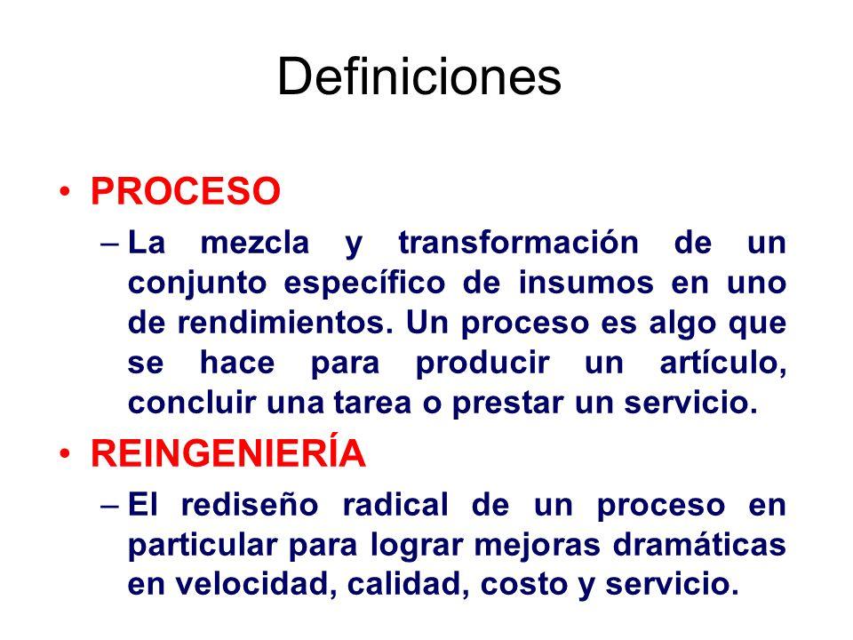 Definiciones PROCESO –La mezcla y transformación de un conjunto específico de insumos en uno de rendimientos. Un proceso es algo que se hace para prod