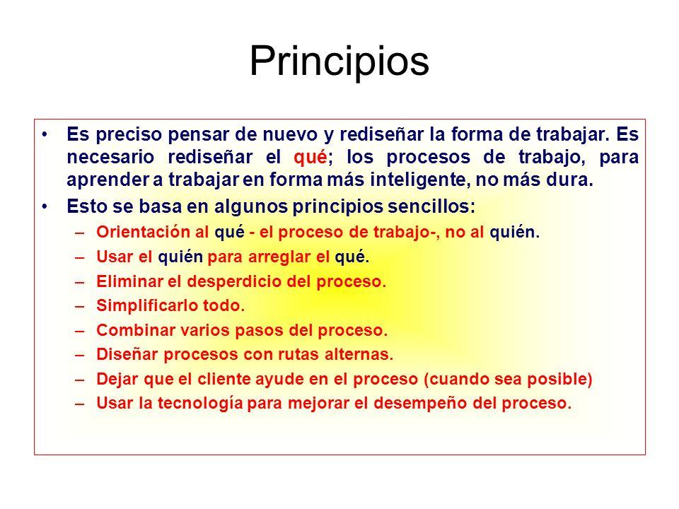 Principios Es preciso pensar de nuevo y rediseñar la forma de trabajar. Es necesario rediseñar el qué; los procesos de trabajo, para aprender a trabaj