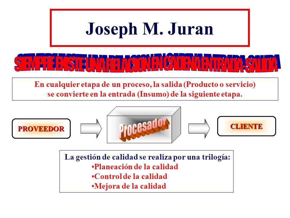 Joseph M. Juran En cualquier etapa de un proceso, la salida (Producto o servicio) se convierte en la entrada (Insumo) de la siguiente etapa. La gestió