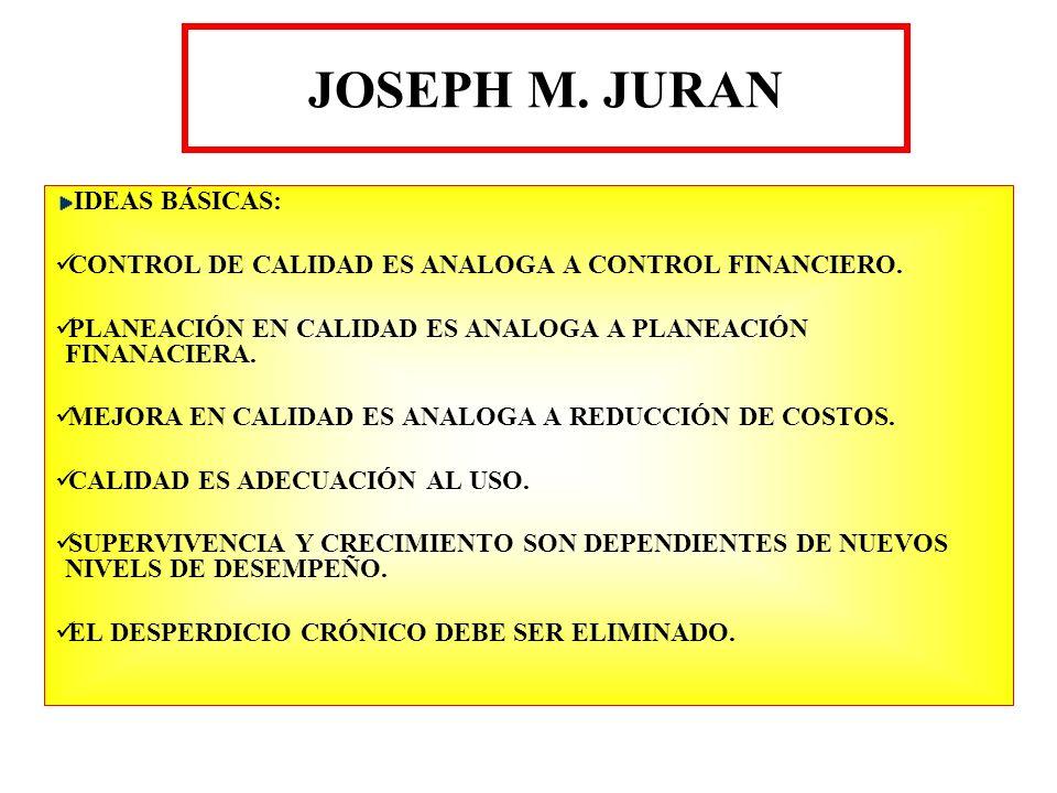 JOSEPH M. JURAN IDEAS BÁSICAS: CONTROL DE CALIDAD ES ANALOGA A CONTROL FINANCIERO. PLANEACIÓN EN CALIDAD ES ANALOGA A PLANEACIÓN FINANACIERA. MEJORA E