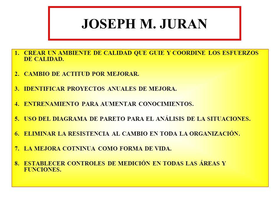 JOSEPH M. JURAN 1.CREAR UN AMBIENTE DE CALIDAD QUE GUIE Y COORDINE LOS ESFUERZOS DE CALIDAD. 2.CAMBIO DE ACTITUD POR MEJORAR. 3.IDENTIFICAR PROYECTOS