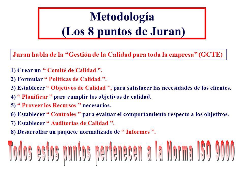 Metodología (Los 8 puntos de Juran) 1) Crear un Comité de Calidad. 2) Formular Políticas de Calidad. 3) Establecer Objetivos de Calidad, para satisfac