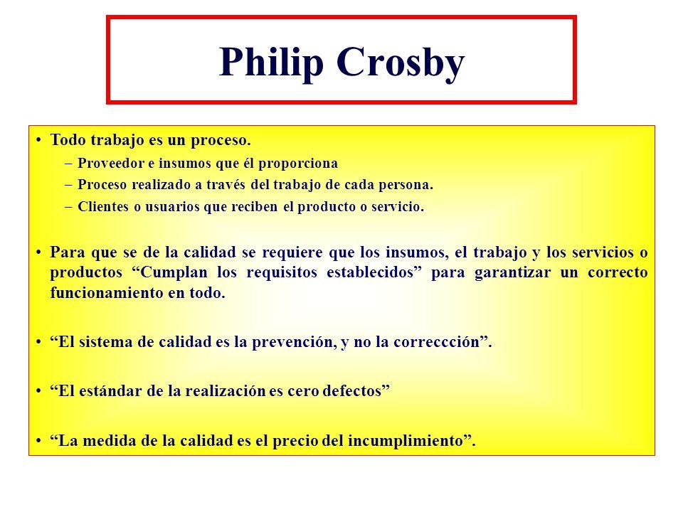 Philip Crosby Todo trabajo es un proceso. –Proveedor e insumos que él proporciona –Proceso realizado a través del trabajo de cada persona. –Clientes o