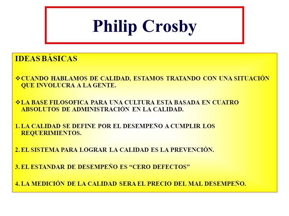 Philip Crosby IDEAS BÁSICAS CUANDO HABLAMOS DE CALIDAD, ESTAMOS TRATANDO CON UNA SITUACIÓN QUE INVOLUCRA A LA GENTE. LA BASE FILOSOFICA PARA UNA CULTU