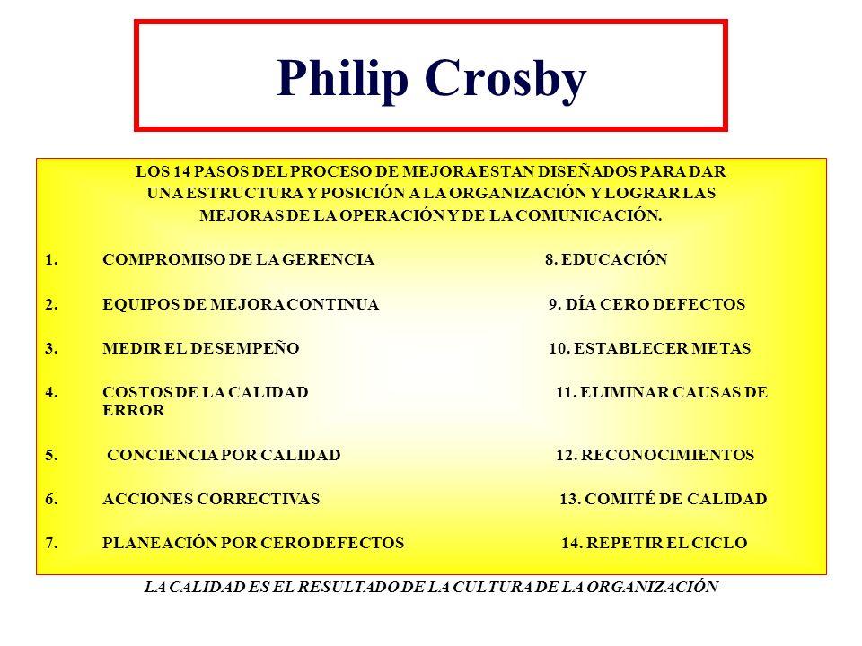 Philip Crosby LOS 14 PASOS DEL PROCESO DE MEJORA ESTAN DISEÑADOS PARA DAR UNA ESTRUCTURA Y POSICIÓN A LA ORGANIZACIÓN Y LOGRAR LAS MEJORAS DE LA OPERA