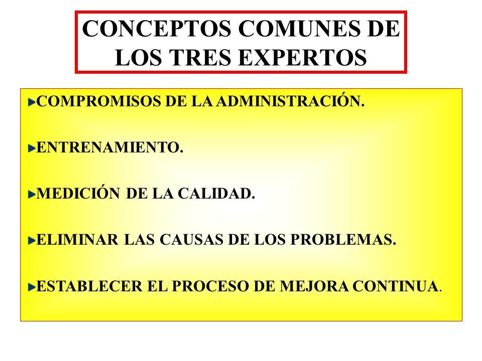 CONCEPTOS COMUNES DE LOS TRES EXPERTOS COMPROMISOS DE LA ADMINISTRACIÓN. ENTRENAMIENTO. MEDICIÓN DE LA CALIDAD. ELIMINAR LAS CAUSAS DE LOS PROBLEMAS.