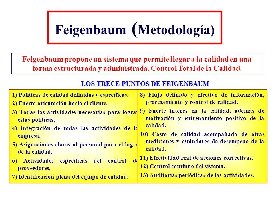 Feigenbaum ( Metodología) 1) Políticas de calidad definidas y específicas. 2) Fuerte orientación hacia el cliente. 3) Todas las actividades necesarias