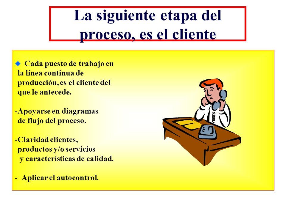 La siguiente etapa del proceso, es el cliente Cada puesto de trabajo en la línea continua de producción, es el cliente del que le antecede. -Apoyarse