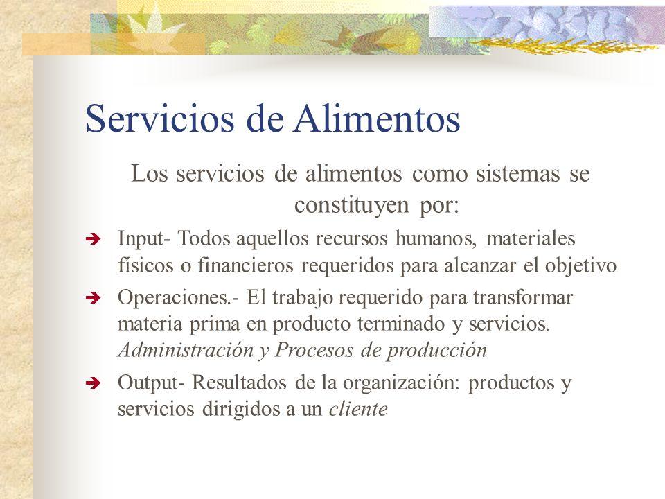 Servicios de Alimentos Los servicios de alimentos como sistemas se constituyen por: Input- Todos aquellos recursos humanos, materiales físicos o finan