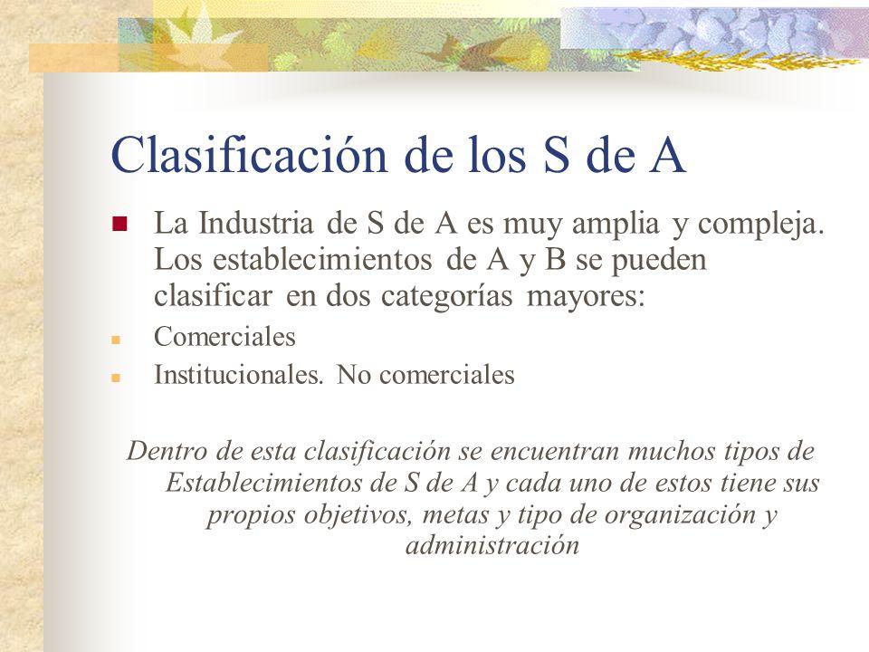 Clasificación de los S de A La Industria de S de A es muy amplia y compleja. Los establecimientos de A y B se pueden clasificar en dos categorías mayo