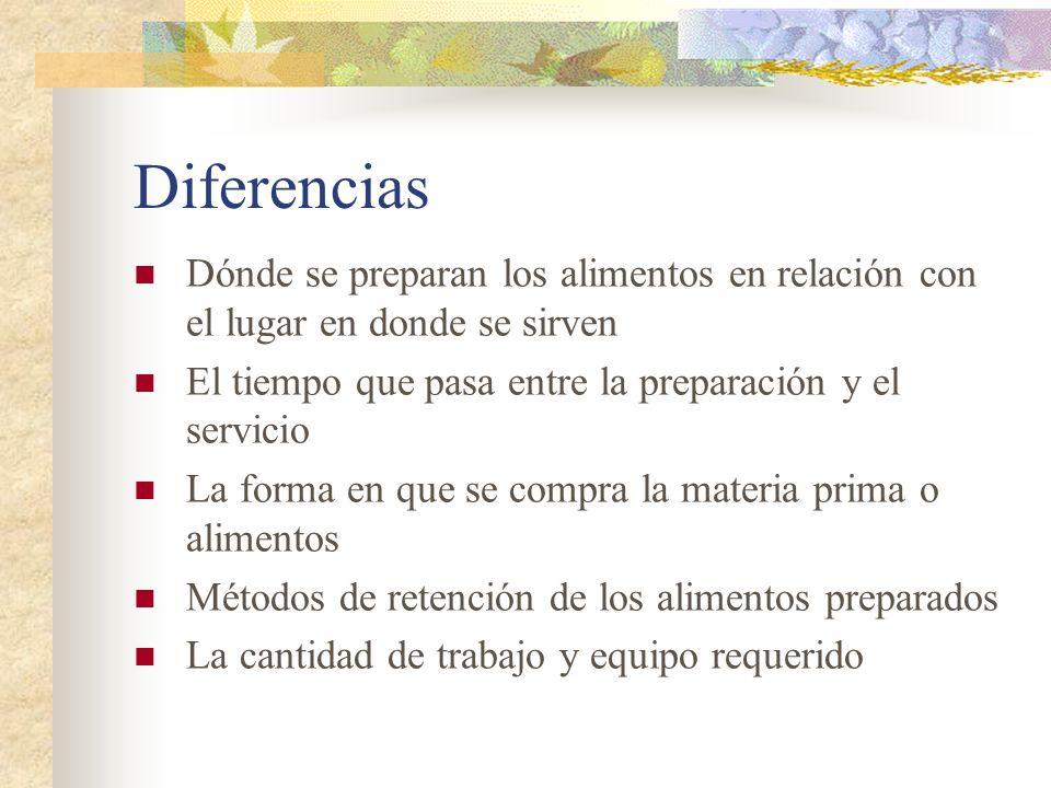 Diferencias Dónde se preparan los alimentos en relación con el lugar en donde se sirven El tiempo que pasa entre la preparación y el servicio La forma