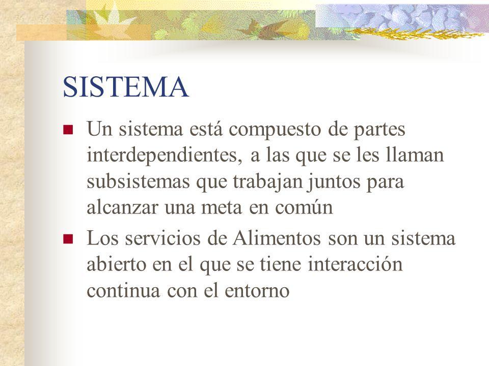 SISTEMA Un sistema está compuesto de partes interdependientes, a las que se les llaman subsistemas que trabajan juntos para alcanzar una meta en común