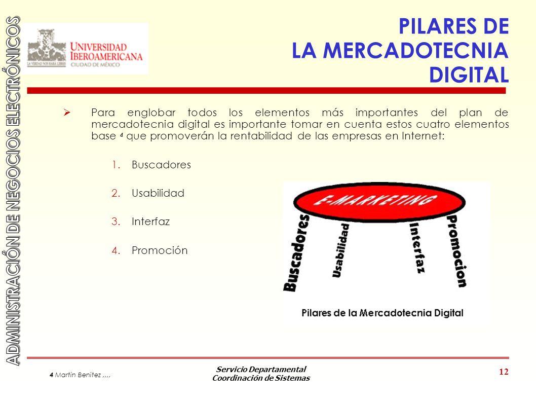 Servicio Departamental Coordinación de Sistemas 12 PILARES DE LA MERCADOTECNIA DIGITAL Para englobar todos los elementos más importantes del plan de m