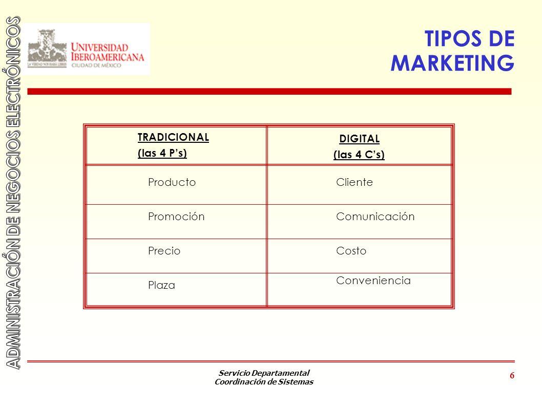 Servicio Departamental Coordinación de Sistemas 6 TIPOS DE MARKETING DIGITAL (las 4 Cs) TRADICIONAL (las 4 Ps) Producto Promoción Precio Plaza Cliente