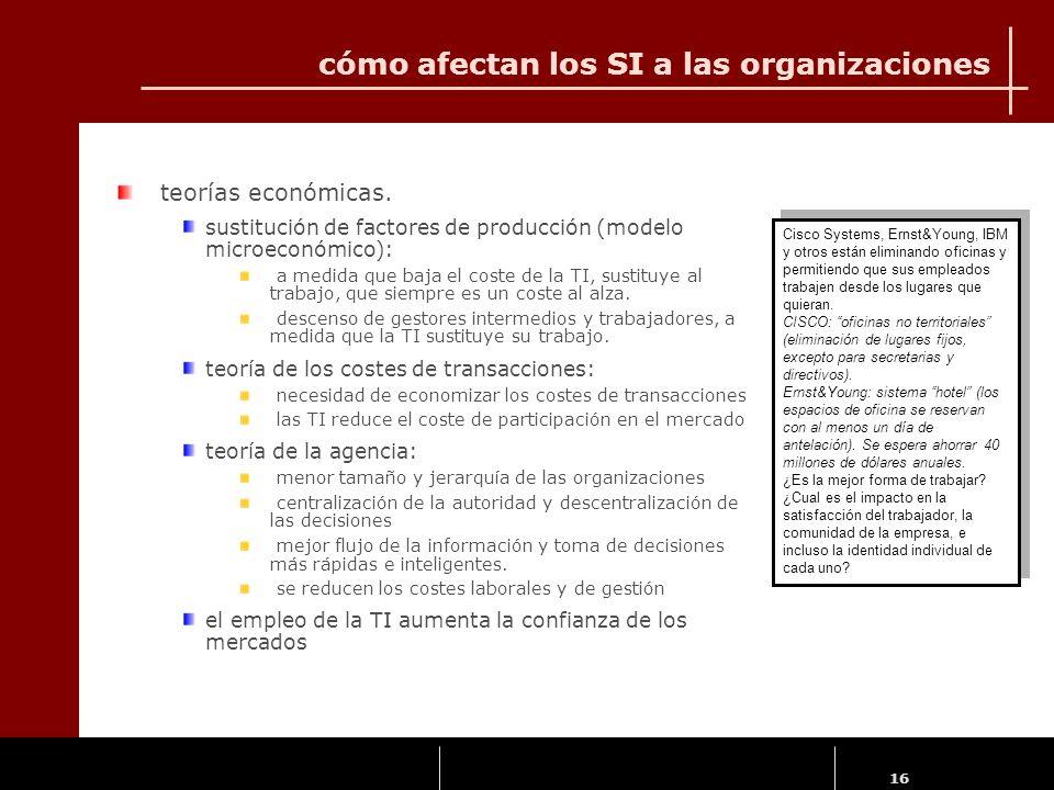 16 cómo afectan los SI a las organizaciones teorías económicas. sustitución de factores de producción (modelo microeconómico): a medida que baja el co
