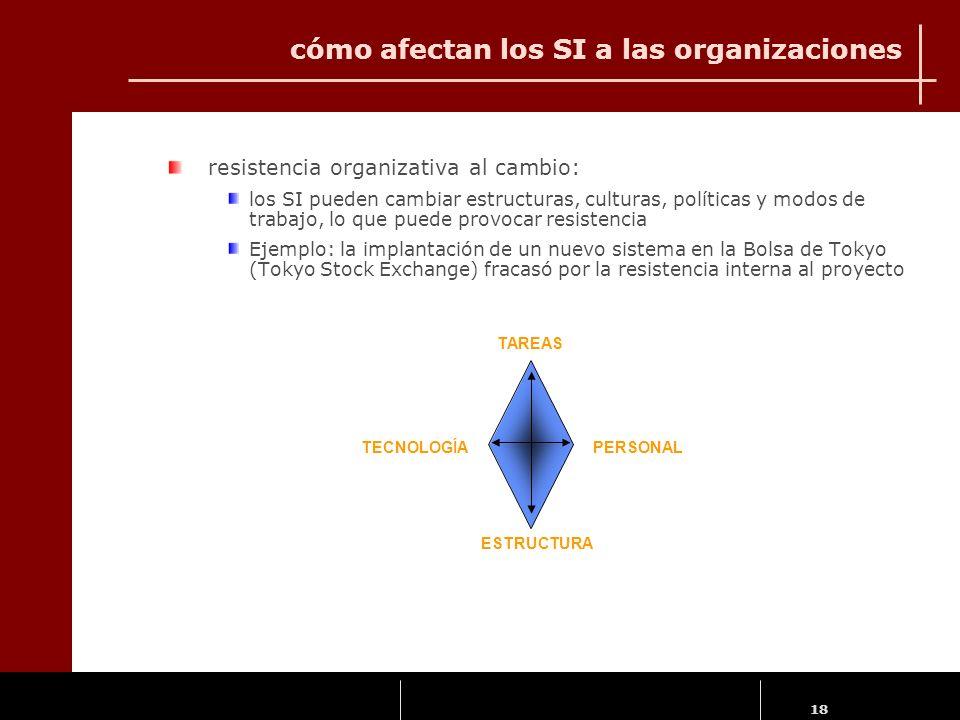 18 cómo afectan los SI a las organizaciones resistencia organizativa al cambio: los SI pueden cambiar estructuras, culturas, políticas y modos de trab