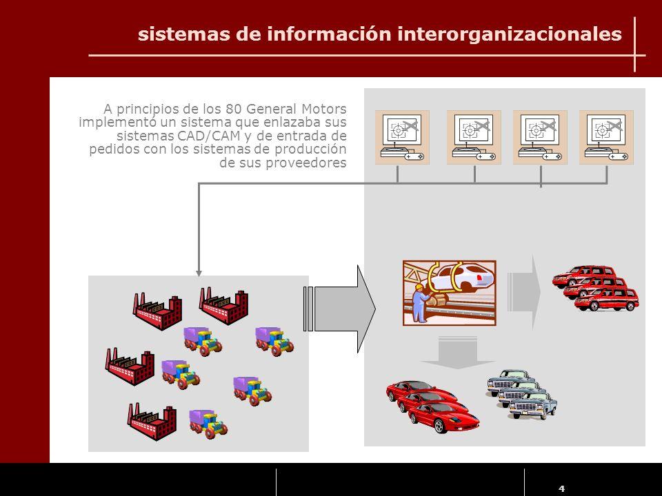 4 A principios de los 80 General Motors implementó un sistema que enlazaba sus sistemas CAD/CAM y de entrada de pedidos con los sistemas de producción