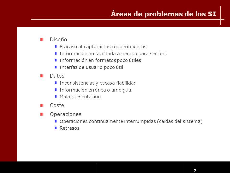 7 Áreas de problemas de los SI Diseño Fracaso al capturar los requerimientos Información no facilitada a tiempo para ser útil. Información en formatos